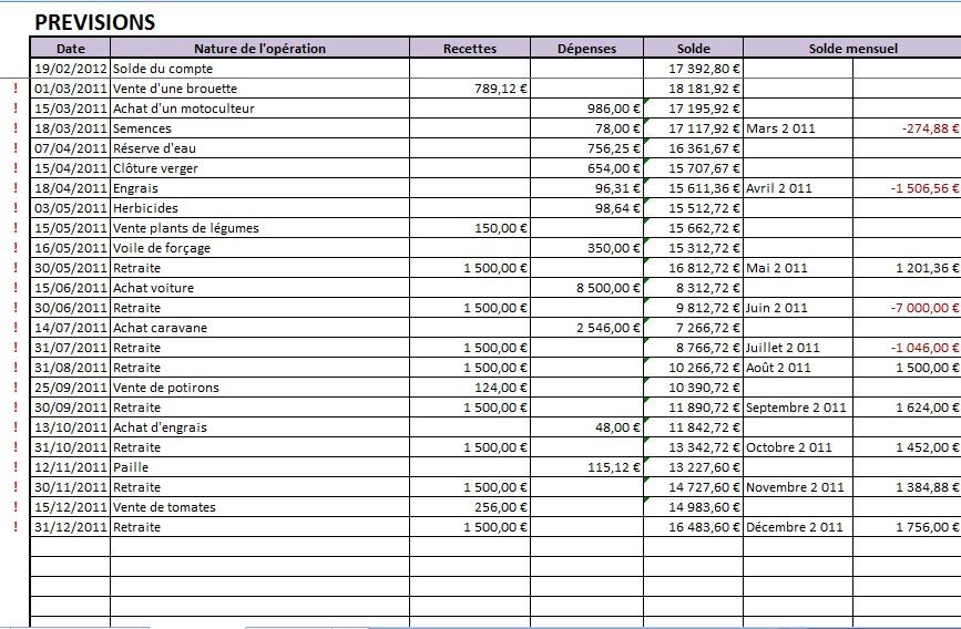 Super Excel 2011 - Compte bancaire EA88